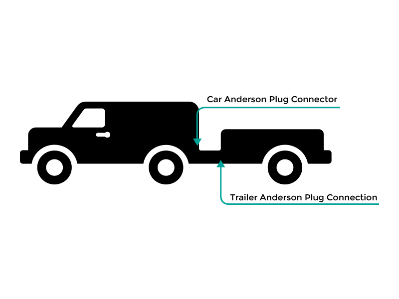Trailer-Connector-Image